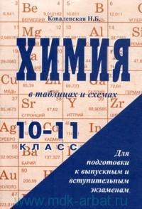 Химия в таблицах и схемах 9,10-11 классы.  Описание: Данное пособие содержит.